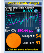 Wow, 0.18 Grad wärmer in 31 Jahren