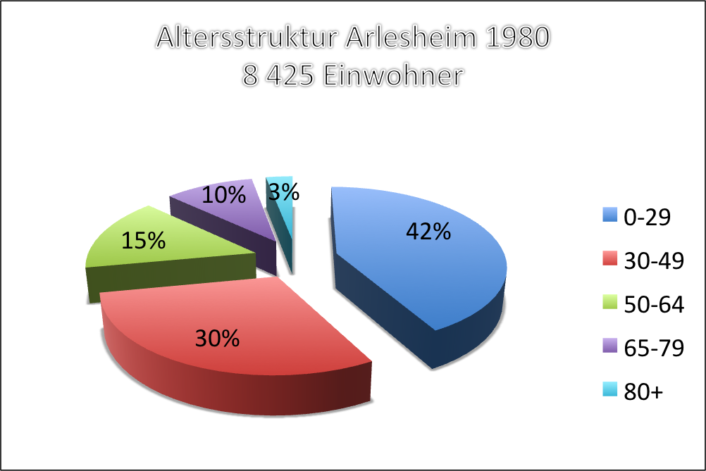 Arlesheim1