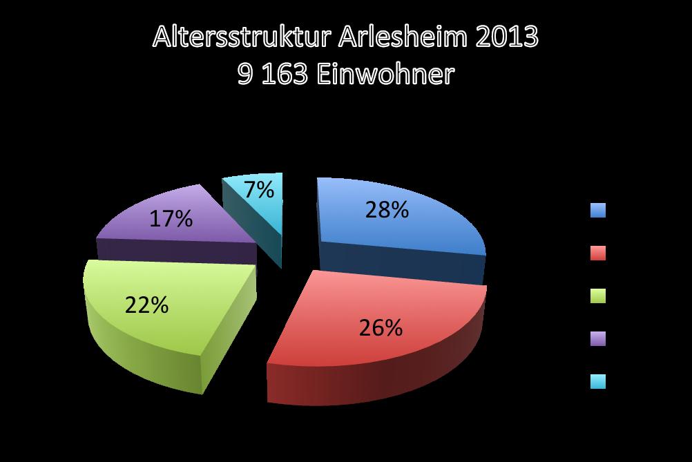 Arlesheim2