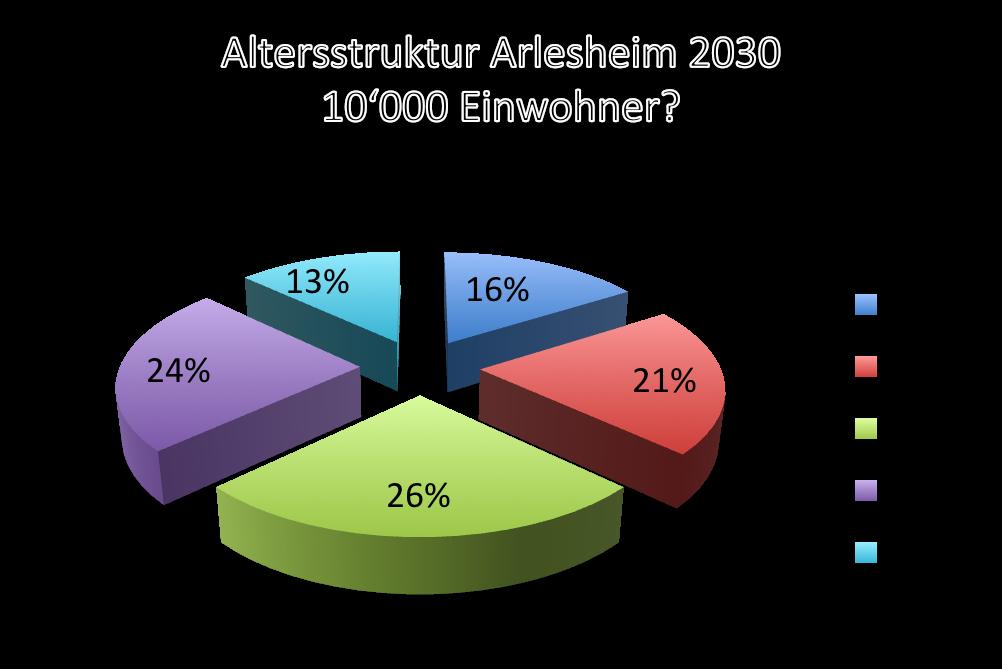 Arlesheim3